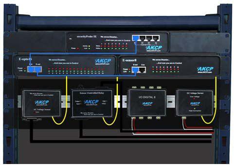 AKCP Single 1U Din Rail Rack Mount Kit