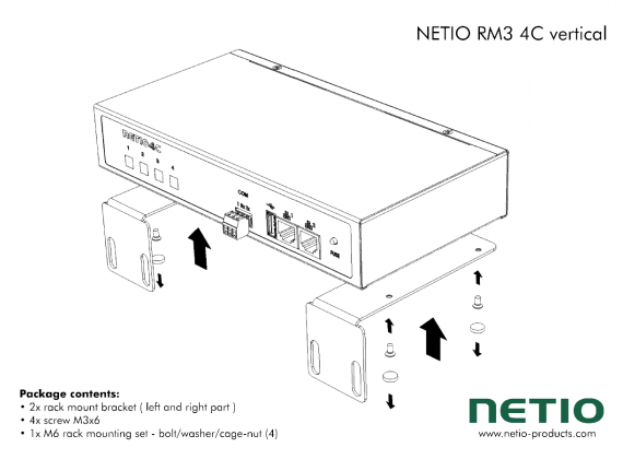 NETIO-RM3-4C