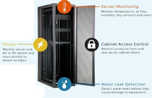 AKCP sensorProbeX+ Cabinet Monitoring