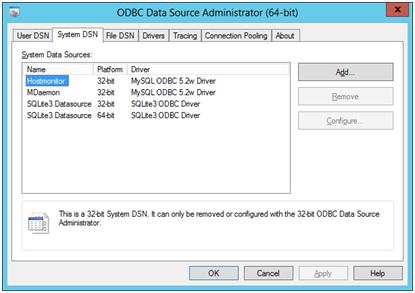 SQLite Data Source System
