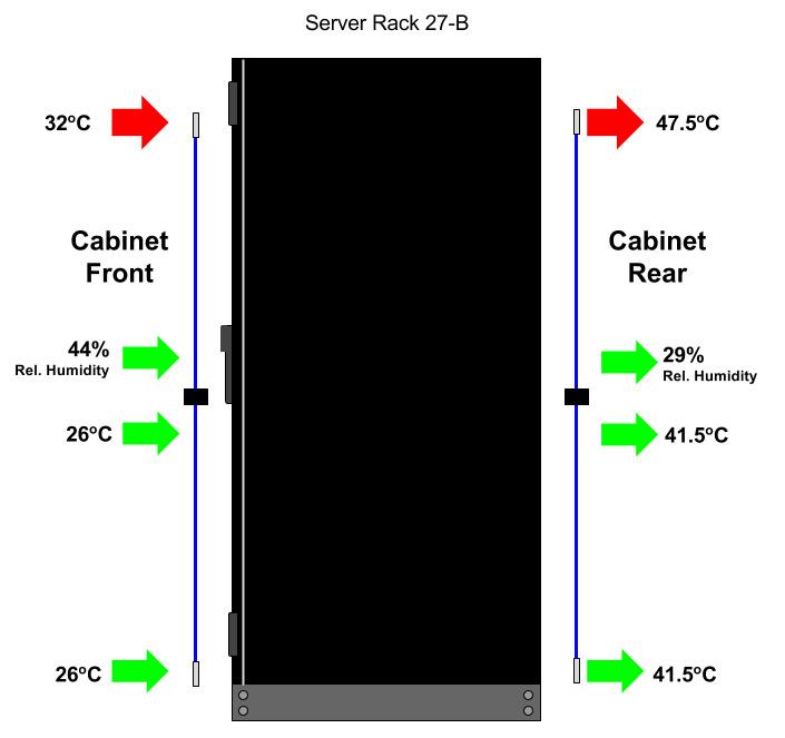 Server Rack 27-B
